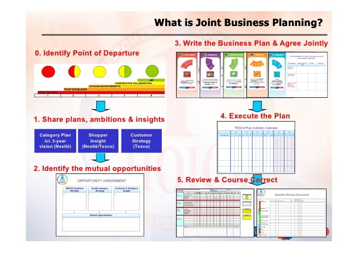 07 Joint Business Planning With Tesco And Nestle