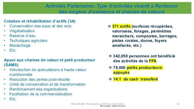 Activités Partenaires: Type d'activités visantt à Renforcer des moyens d'existence et chaines de valeurs Création et réhab...