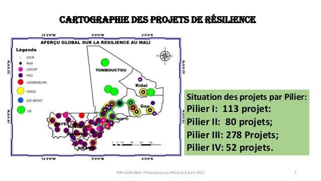 PRP AGIR MALI Présentation au RPCA du 8 Avril 2021 7 Situation des projets par Pilier: Pilier I: 113 projet: Pilier II: 80...