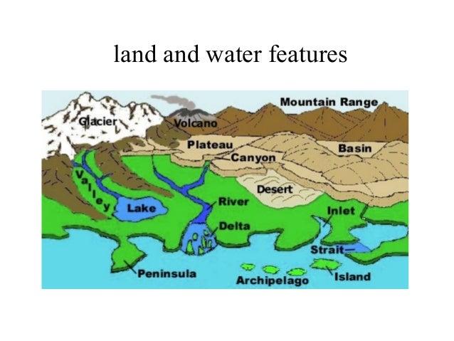 Land features: basic vocabulary