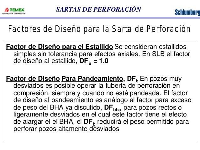 SARTAS DE PERFORACIÓN  Factores de Diseño para la Sarta de Perforación  Factor de Diseño para el Estallido Se consideran e...