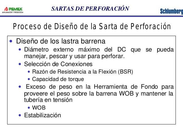 SARTAS DE PERFORACIÓN  Proceso de Diseño de la Sarta de Perforación  · Diseño de los lastra barrena  · Diámetro externo má...