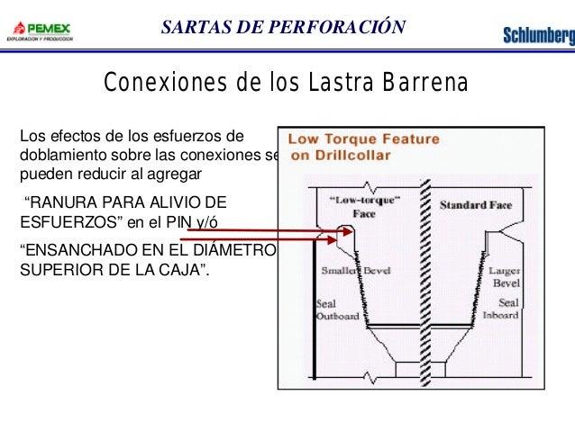SARTAS DE PERFORACIÓN  Conexiones de los Lastra Barrena  Los efectos de los esfuerzos de  doblamiento sobre las conexiones...