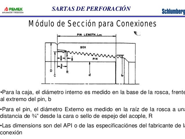 SARTAS DE PERFORACIÓN  Módulo de Sección para Conexiones  •Para la caja, el diámetro interno es medido en la base de la ro...