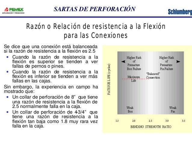 SARTAS DE PERFORACIÓN  Razón o Relación de resistencia a la Flexión  para las Conexiones  Se dice que una conexión está ba...