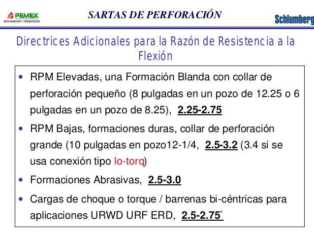SARTAS DE PERFORACIÓN  Directrices Adicionales para la Razón de Resistencia a la  Flexión  · RPM Elevadas, una Formación B...