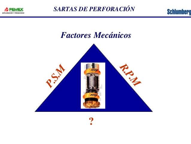 SARTAS DE PERFORACIÓN  Factores Mecánicos  P.S.M  R.P.M  ?