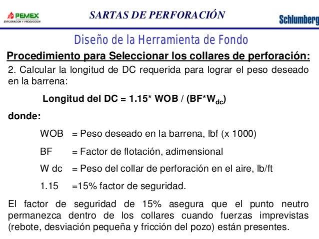 SARTAS DE PERFORACIÓN  Diseño de la Herramienta de Fondo  Procedimiento para Seleccionar los collares de perforación:  2. ...