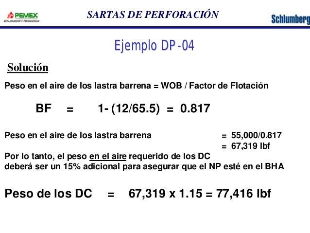 SARTAS DE PERFORACIÓN  Ejemplo DP-04  Solución  Peso en el aire de los lastra barrena = WOB / Factor de Flotación  BF = 1-...