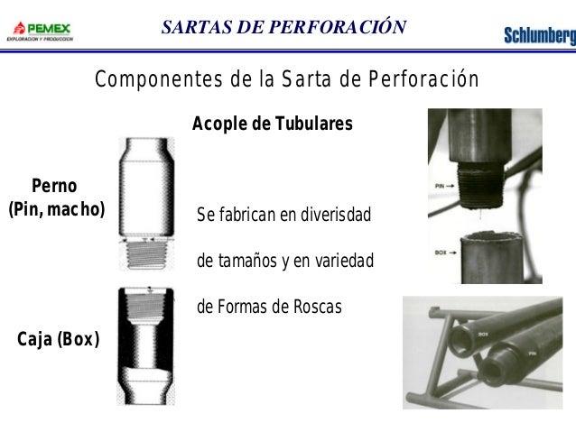 SARTAS DE PERFORACIÓN  Componentes de la Sarta de Perforación  Acople de Tubulares  Perno  (Pin, macho)  Caja (Box)  Se fa...