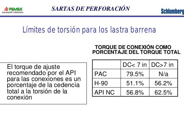 SARTAS DE PERFORACIÓN  Límites de torsión para los lastra barrena  TORQUE DE CONEXIÓN COMO  PORCENTAJE DEL TORQUE TOTAL  E...