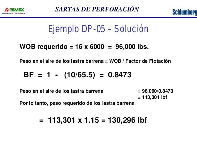 SARTAS DE PERFORACIÓN  Ejemplo DP-05 – Solución  WOB requerido = 16 x 6000 = 96,000 lbs.  Peso en el aire de los lastra ba...