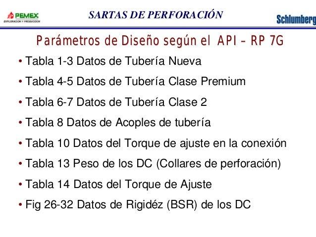 SARTAS DE PERFORACIÓN  Parámetros de Diseño según el API –– RP 7G  • Tabla 1-3 Datos de Tubería Nueva  • Tabla 4-5 Datos d...