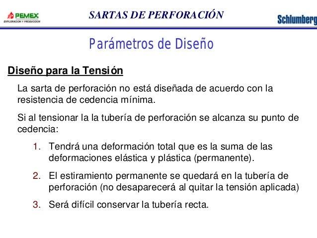 SARTAS DE PERFORACIÓN  Parámetros de Diseño  Diseño para la Tensión  La sarta de perforación no está diseñada de acuerdo c...