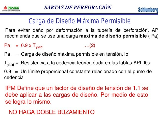 SARTAS DE PERFORACIÓN  Carga de Diseño Máxima Permisible  Para evitar daño por deformación a la tubería de perforación, AP...