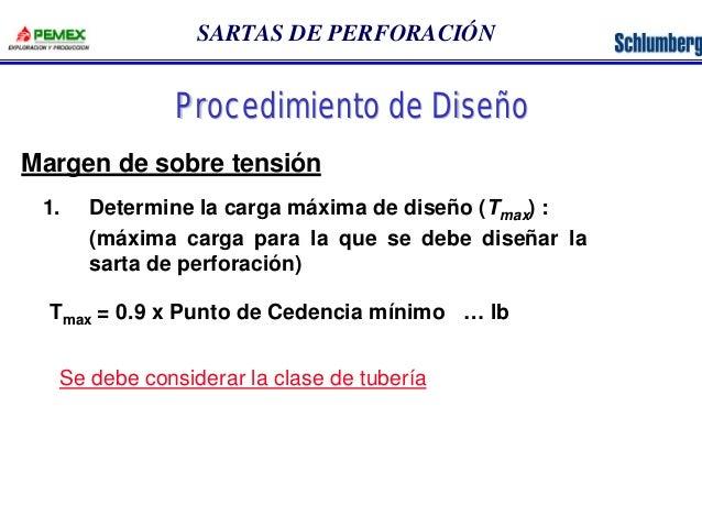 SARTAS DE PERFORACIÓN  Procedimiento de Diseño  Margen de sobre tensión  1. Determine la carga máxima de diseño (Tmax) :  ...