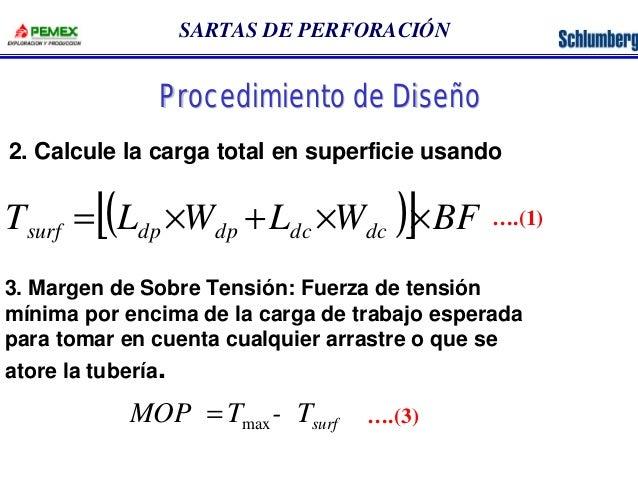 SARTAS DE PERFORACIÓN  2. Calcule la carga total en superficie usando  T [(L W L W )] BF surf dp dp dc dc = ´ + ´ ´  3. Ma...