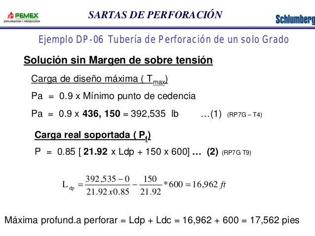 SARTAS DE PERFORACIÓN  Ejemplo DP-06 Tubería de Perforación de un solo Grado  Solución sin Margen de sobre tensión  Carga ...