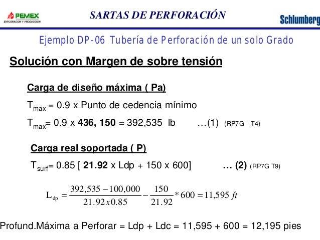 SARTAS DE PERFORACIÓN  Ejemplo DP-06 Tubería de Perforación de un solo Grado  Solución con Margen de sobre tensión  Carga ...
