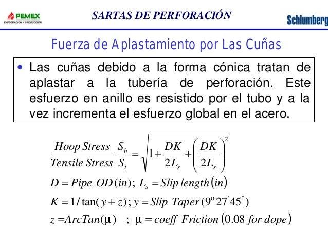 SARTAS DE PERFORACIÓN  Fuerza de Aplastamiento por Las Cuñas  · Las cuñas debido a la forma cónica tratan de  aplastar a l...