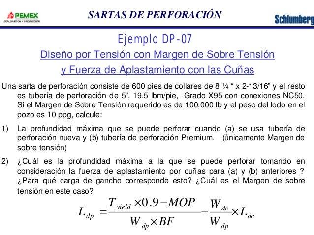 SARTAS DE PERFORACIÓN  Ejemplo DP-07  Diseño por Tensión con Margen de Sobre Tensión  y Fuerza de Aplastamiento con las Cu...