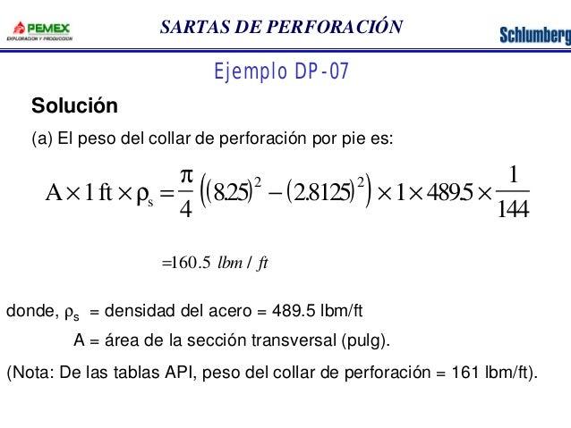 SARTAS DE PERFORACIÓN  Ejemplo DP-07  Solución  (a) El peso del collar de perforación por pie es:  p  A ´1 ft ´ r  = (( ) ...