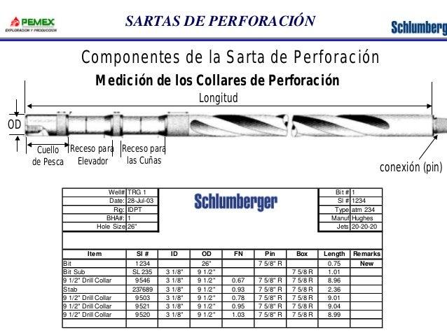 SARTAS DE PERFORACIÓN  Componentes de la Sarta de Perforación  Medición de los Collares de Perforación  Longitud  Cuello  ...
