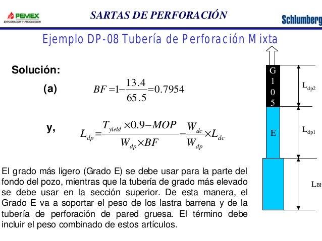 SARTAS DE PERFORACIÓN  Ejemplo DP-08 Tubería de Perforación Mixta  dc  W  13.4  BF =1- =  65.5  ´ -  0.7954  T 0.9  MOP  L...