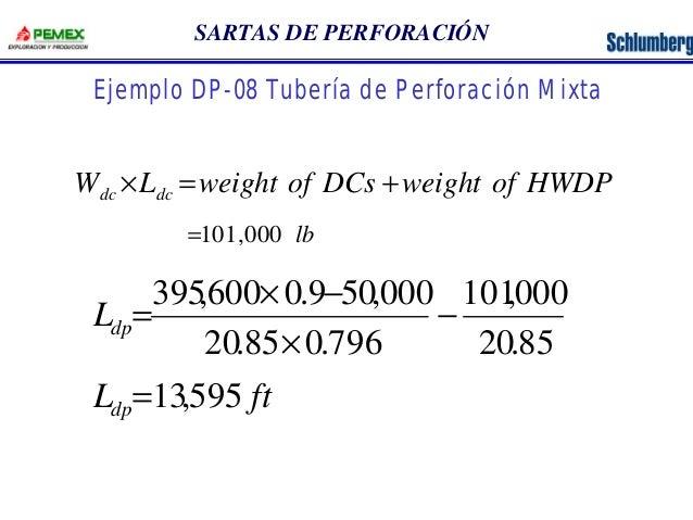 SARTAS DE PERFORACIÓN  Ejemplo DP-08 Tubería de Perforación Mixta  W L weight of DCs weight of HWDP dc dc ´ = +  =101,000 ...