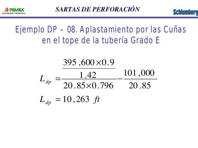 SARTAS DE PERFORACIÓN  Ejemplo DP – 08. Aplastamiento por las Cuñas  en el tope de la tubería Grado E  L  dp  395 ,600 0.9...