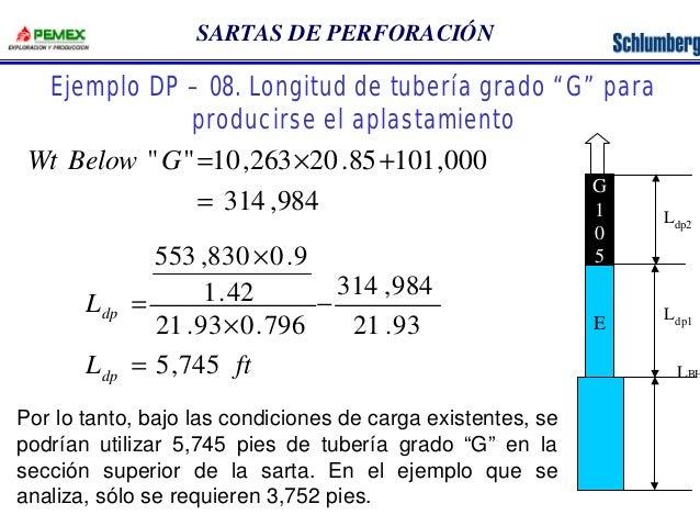 """SARTAS DE PERFORACIÓN  Wt Below G = ´ +  """" """" 10,263 20.85 101,000  314 ,984  =  L  dp  314 ,984  553 ,830 0.9  1.42  Por l..."""