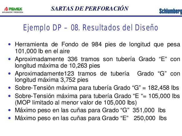 SARTAS DE PERFORACIÓN  Ejemplo DP – 08. Resultados del Diseño  · Herramienta de Fondo de 984 pies de longitud que pesa  10...