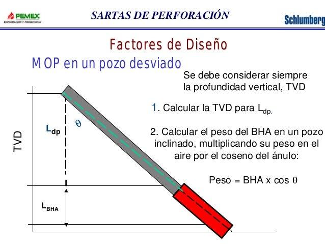 SARTAS DE PERFORACIÓN  MOP en un pozo desviado  Se debe considerar siempre  la profundidad vertical, TVD  TVD  1. Calcular...