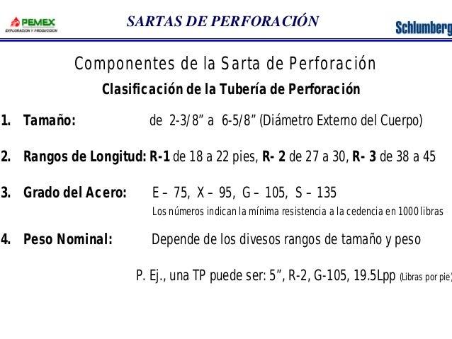 SARTAS DE PERFORACIÓN  Componentes de la Sarta de Perforación  Clasificación de la Tubería de Perforación  1. Tamaño: de 2...