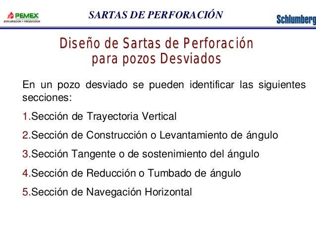 SARTAS DE PERFORACIÓN  Diseño de Sartas de Perforación  para pozos Desviados  En un pozo desviado se pueden identificar la...