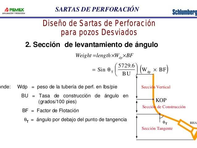 SARTAS DE PERFORACIÓN  Diseño de Sartas de Perforación  2. Sección de levantamiento de ángulo  Weight length W BF dp= ´ ´ ...