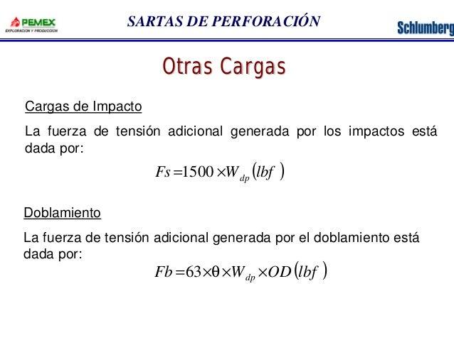 SARTAS DE PERFORACIÓN  Otras Cargas  Cargas de Impacto  La fuerza de tensión adicional generada por los impactos está  dad...