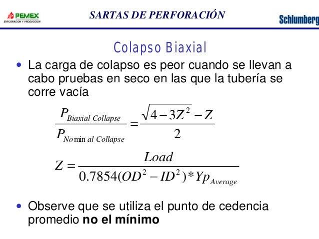 SARTAS DE PERFORACIÓN  Colapso Biaxial  · La carga de colapso es peor cuando se llevan a  cabo pruebas en seco en las que ...