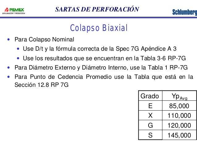 SARTAS DE PERFORACIÓN  · Para Colapso Nominal  · Use D/t y la fórmula correcta de la Spec 7G Apéndice A 3  · Use los resul...