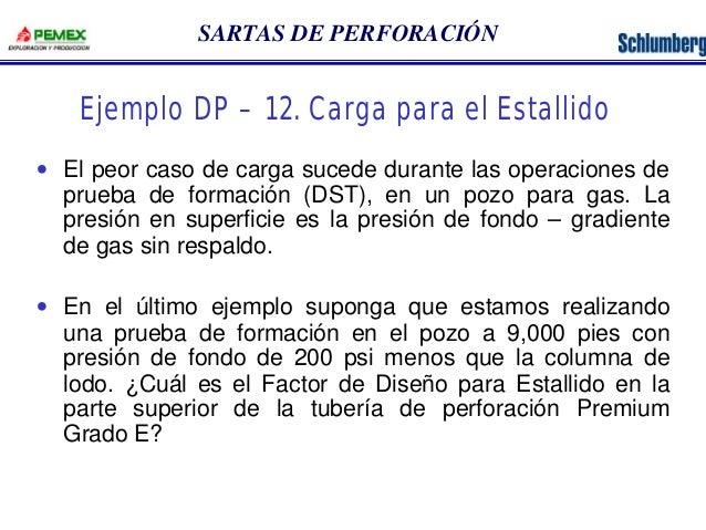 SARTAS DE PERFORACIÓN  Ejemplo DP – 12. Carga para el Estallido  · El peor caso de carga sucede durante las operaciones de...