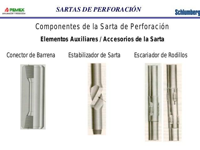 SARTAS DE PERFORACIÓN  Componentes de la Sarta de Perforación  Elementos Auxiliares / Accesorios de la Sarta  Conector de ...