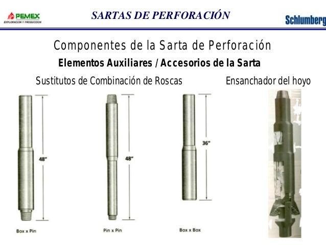 SARTAS DE PERFORACIÓN  Componentes de la Sarta de Perforación  Elementos Auxiliares / Accesorios de la Sarta  Sustitutos d...