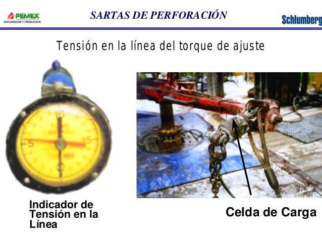 SARTAS DE PERFORACIÓN  Tensión en la línea del torque de ajuste  Celda de Carga Indicador de  Tensión en la  Línea