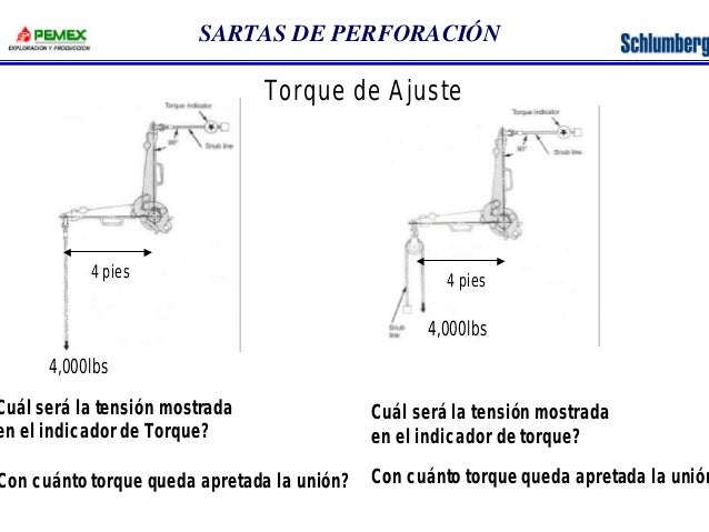 SARTAS DE PERFORACIÓN  Torque de Ajuste  4 pies  4,000lbs  Cuál será la tensión mostrada  en el indicador de Torque?  Con ...