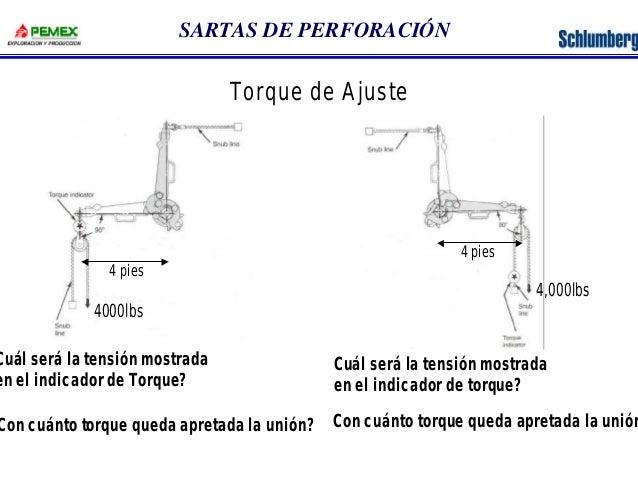SARTAS DE PERFORACIÓN  4000lbs  4,000lbs  4 pies  4 pies  Torque de Ajuste  Cuál será la tensión mostrada  en el indicador...