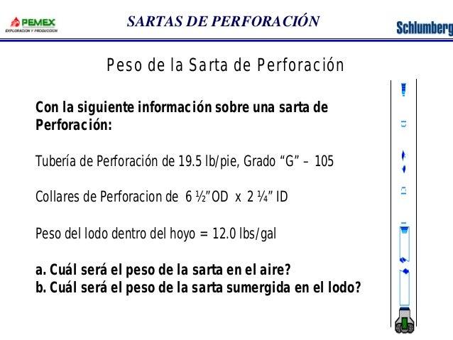 SARTAS DE PERFORACIÓN  Peso de la Sarta de Perforación  Con la siguiente información sobre una sarta de  Perforación:  Tub...