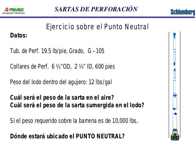 SARTAS DE PERFORACIÓN  Ejercicio sobre el Punto Neutral  Datos:  Tub. de Perf. 19.5 lb/pie, Grado, G –105  Collares de Per...
