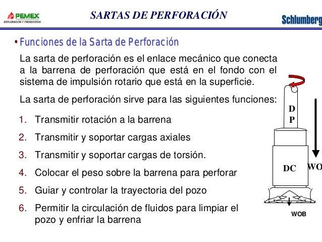 SARTAS DE PERFORACIÓN  •• Funciones de la Sarta de Perforación  1. Transmitir rotación a la barrena  2. Transmitir y sopor...