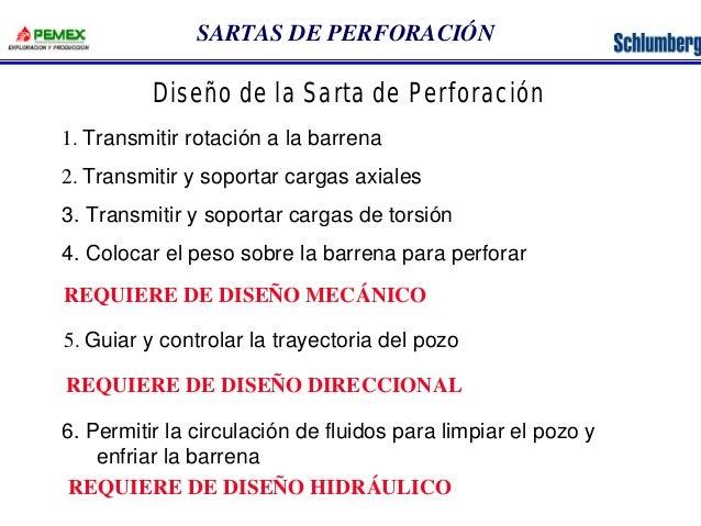SARTAS DE PERFORACIÓN  Diseño de la Sarta de Perforación  1. Transmitir rotación a la barrena  2. Transmitir y soportar ca...