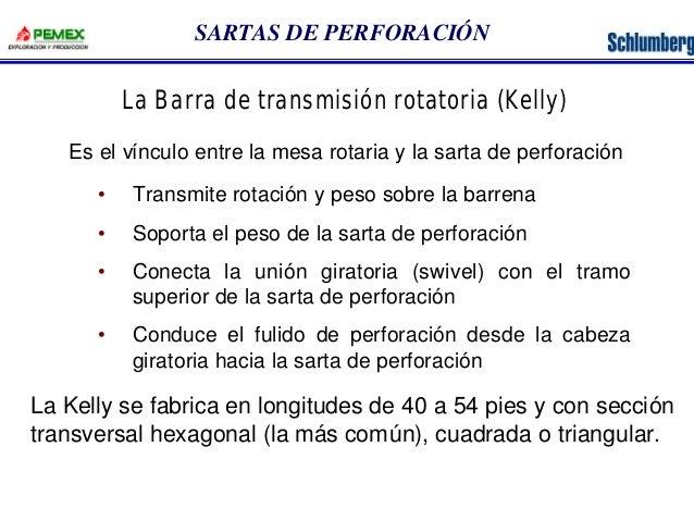 SARTAS DE PERFORACIÓN  La Barra de transmisión rotatoria (Kelly)  Es el vínculo entre la mesa rotaria y la sarta de perfor...